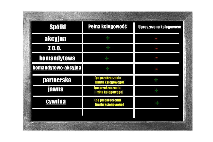 ksiegowosc-spolki